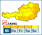Alpenwetter
